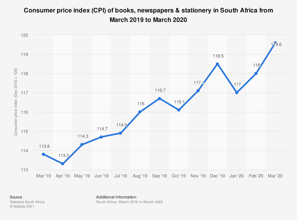 Statistic: Consumer price index (CPI) of books, newspapers & stationery in South Africa from March 2019 to March 2020   Statista