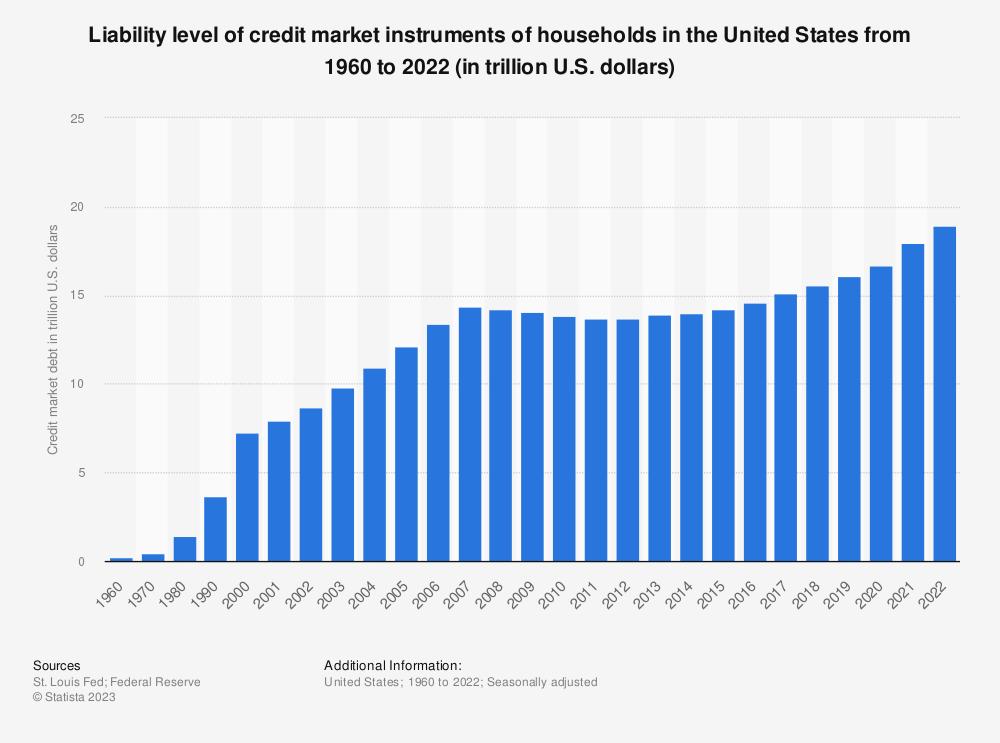International Capital Mobility: The United States Dilemma