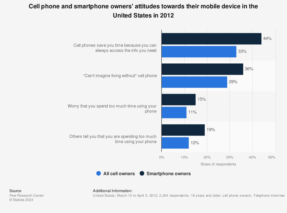 cell phones benefits essay