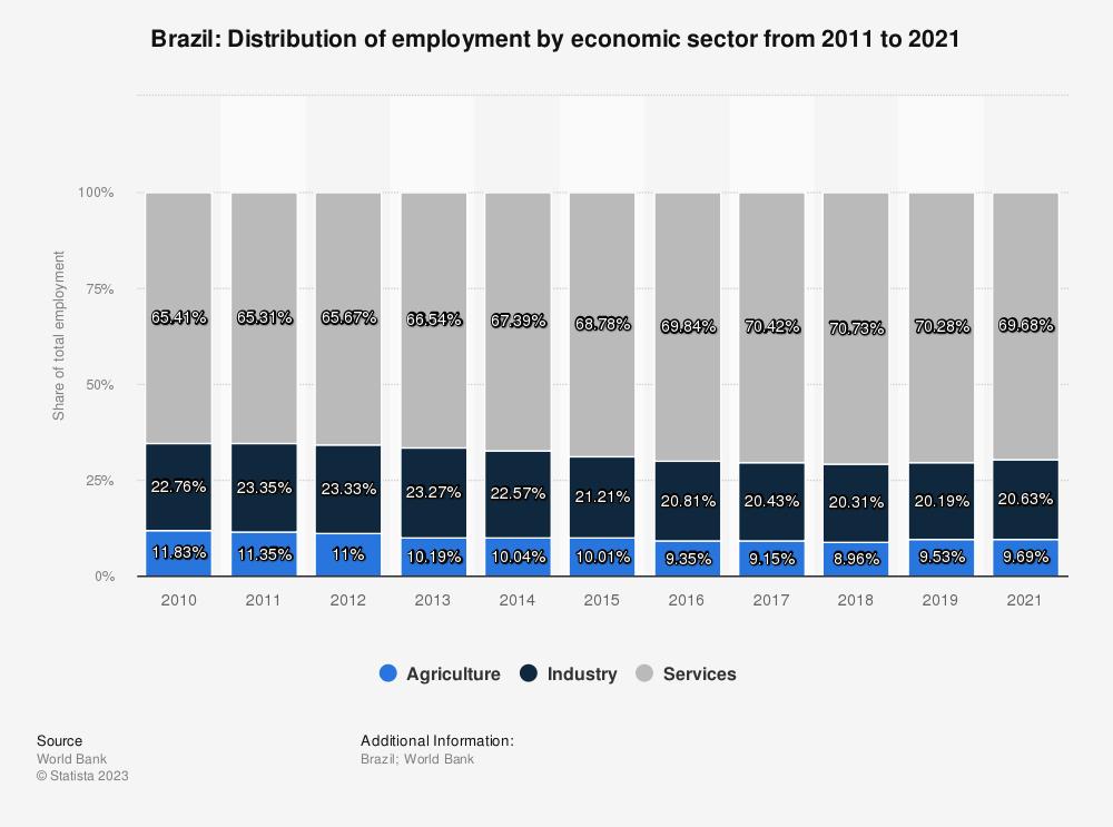 economics of social sector and environment pdf