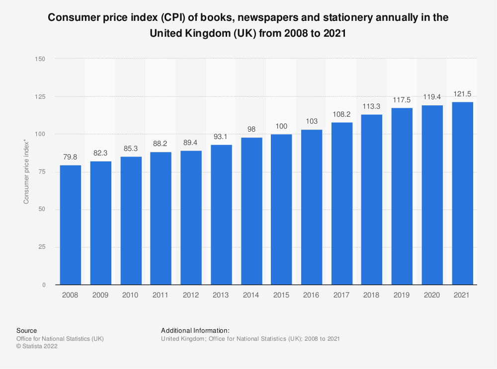 Statistic: Consumer price index (CPI) of books, newspapers and stationery annually in the United Kingdom (UK) from 2008 to 2018 | Statista