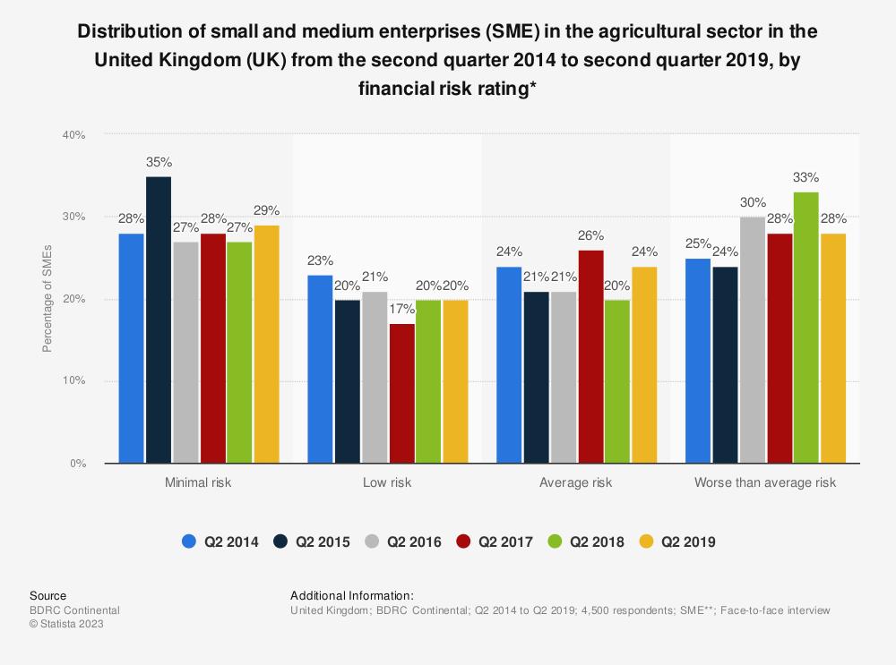 medium enterprises in the society International society for small and medium enterprises.