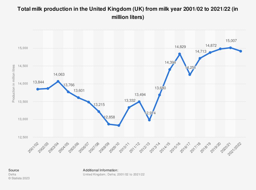 U.S. steel production figures 2006