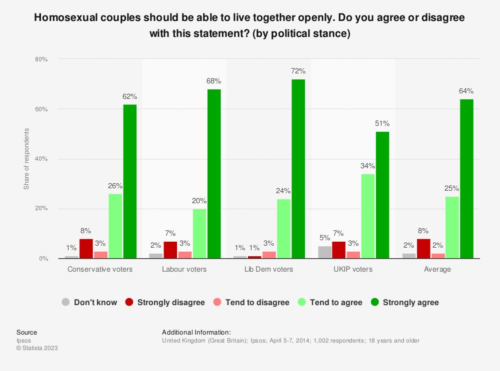 gay dating bridgend Gay men local to cardiff, south glamorgan 600 profiles found l (21  bridgend, wales, uk last login: online now: b (23) , man.