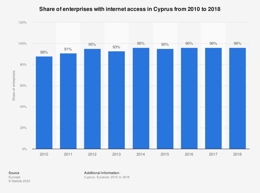 cyprus mail internet: